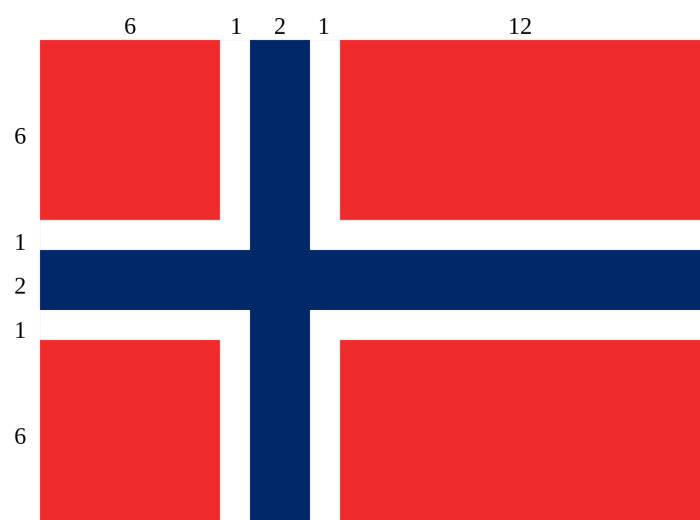 Flag of Norway Correct Proportions