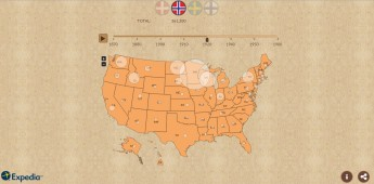 Nordic Migraton USA 1870 - 1960